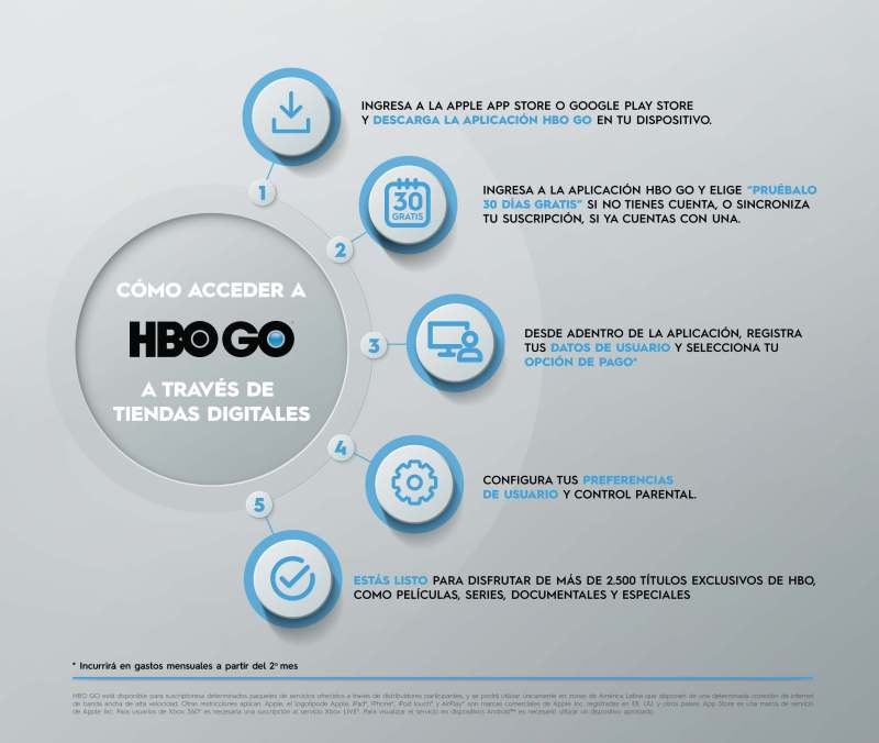 HBO GO How To