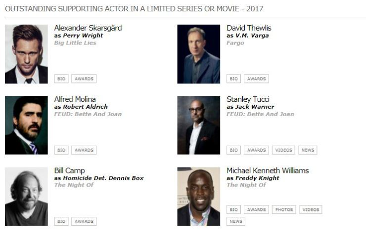 EMMY 2017 MEJOR ACTOR REPARTO MINISERIE